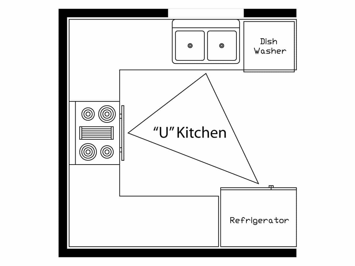 Kitchen Floorplans 101 | Marxent